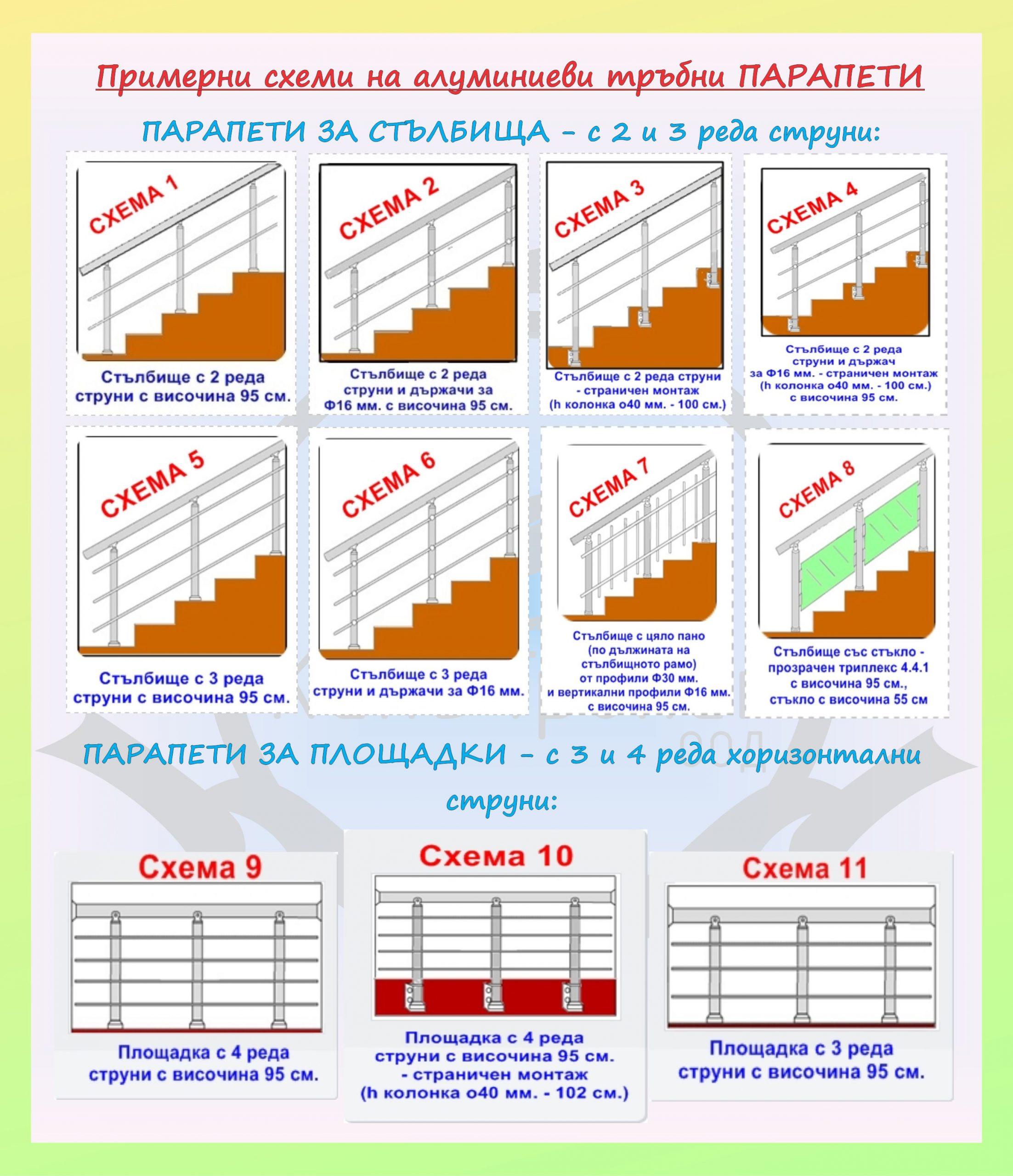 АЛУМИНИЕВИ ПАРАПЕТИ - ПРИМЕРНИ СХЕМИ - 1
