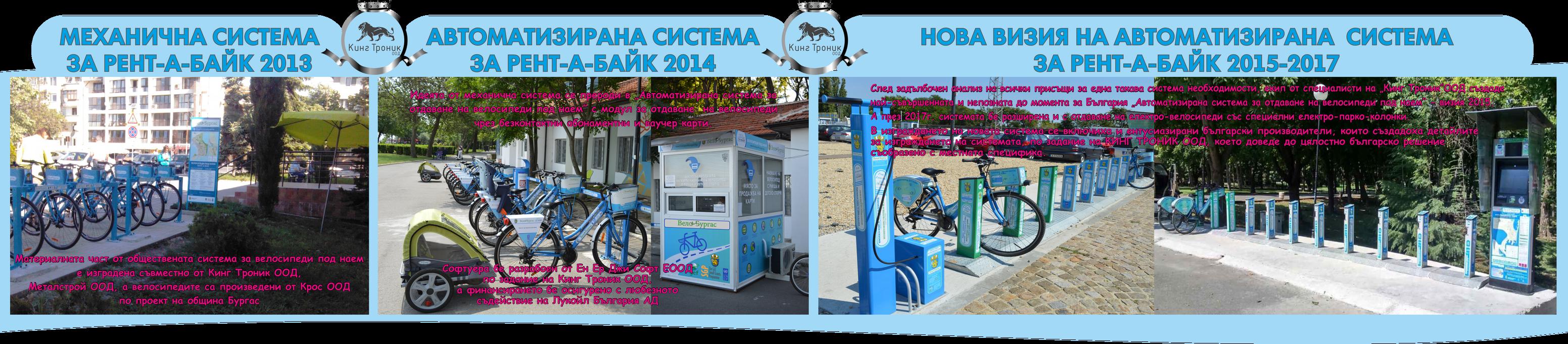 СИСТЕМИ ЗА ОТДАВАНЕ НА ВЕЛОСИПЕДИ ПОД НАЕМ / RENT-A-BIKE - Изградени велостанции от 2013 до 2019