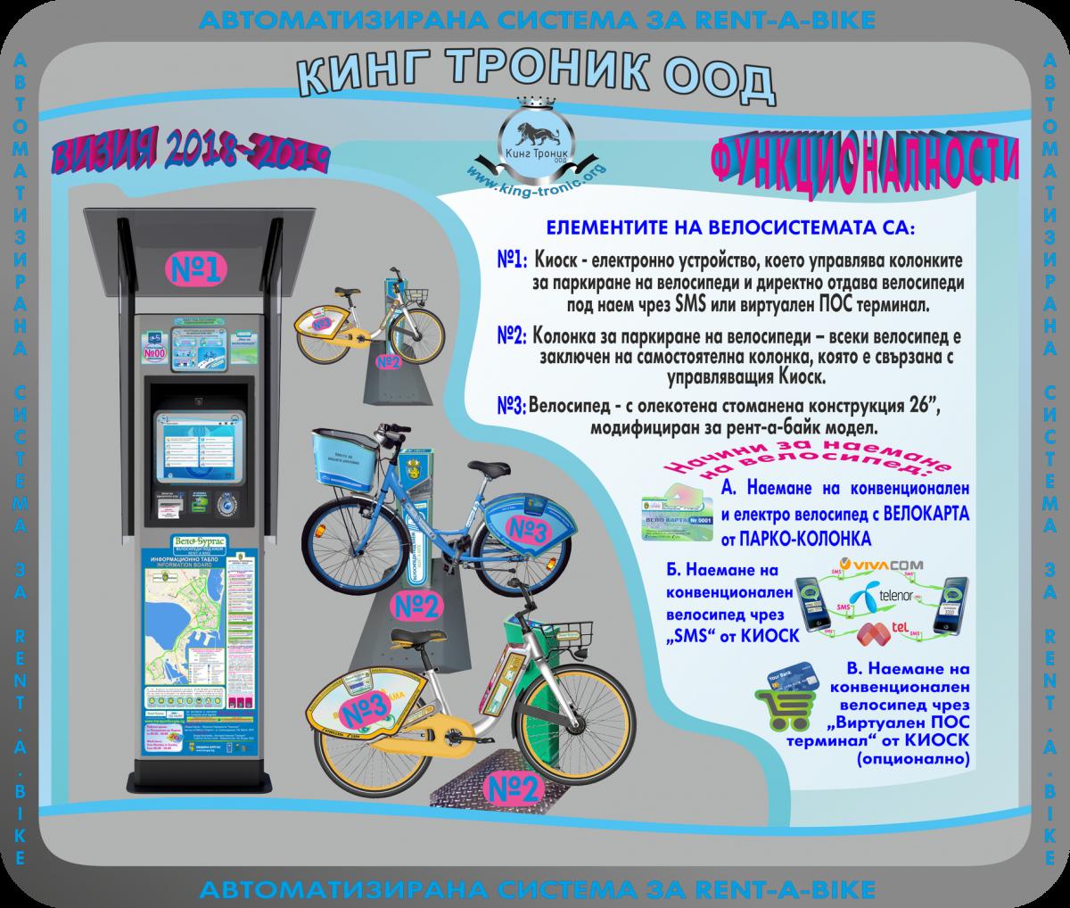 Кинг Троник - Наемане на конвенционални и електро-велосипеди от Велостанция - 2015-2019